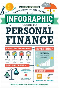 Infographic Guide to Personal Finance